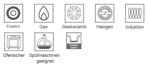 Zeichen Für Induktionsherd : zeichen f r induktionskochfeld k chen kaufen billig ~ Watch28wear.com Haus und Dekorationen
